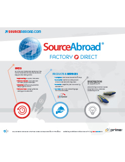 Source Abroad by ab|Prime