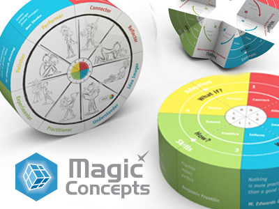 Magic Concepts®